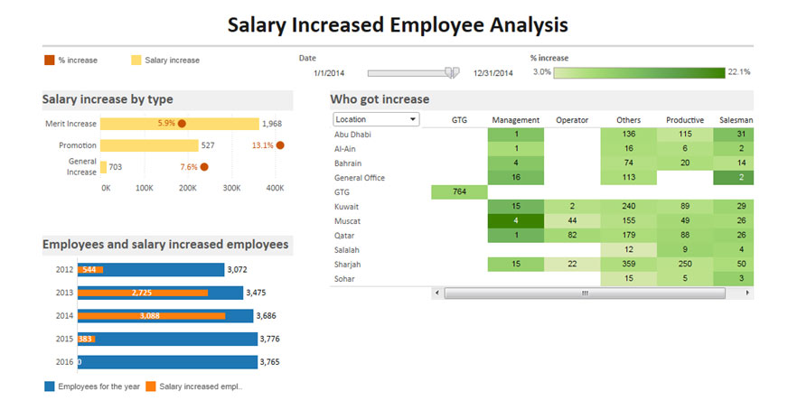 hr analysis of local company Paychex hr services keeps your business up-to-date payroll and human resources, a company with a lot stroke-miterlimit:10} find a local paychex.